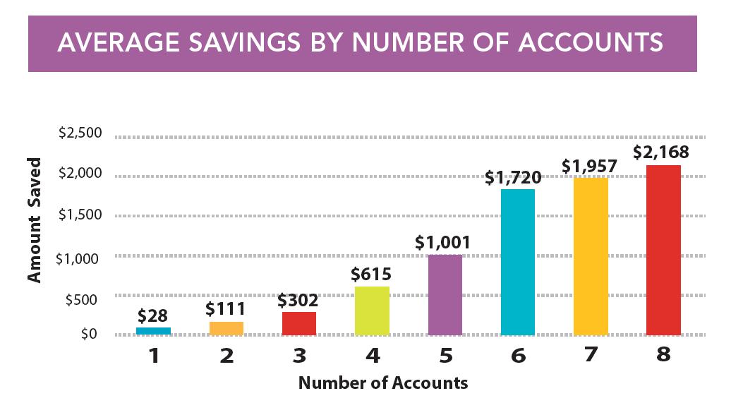 Member Savings Chart.png