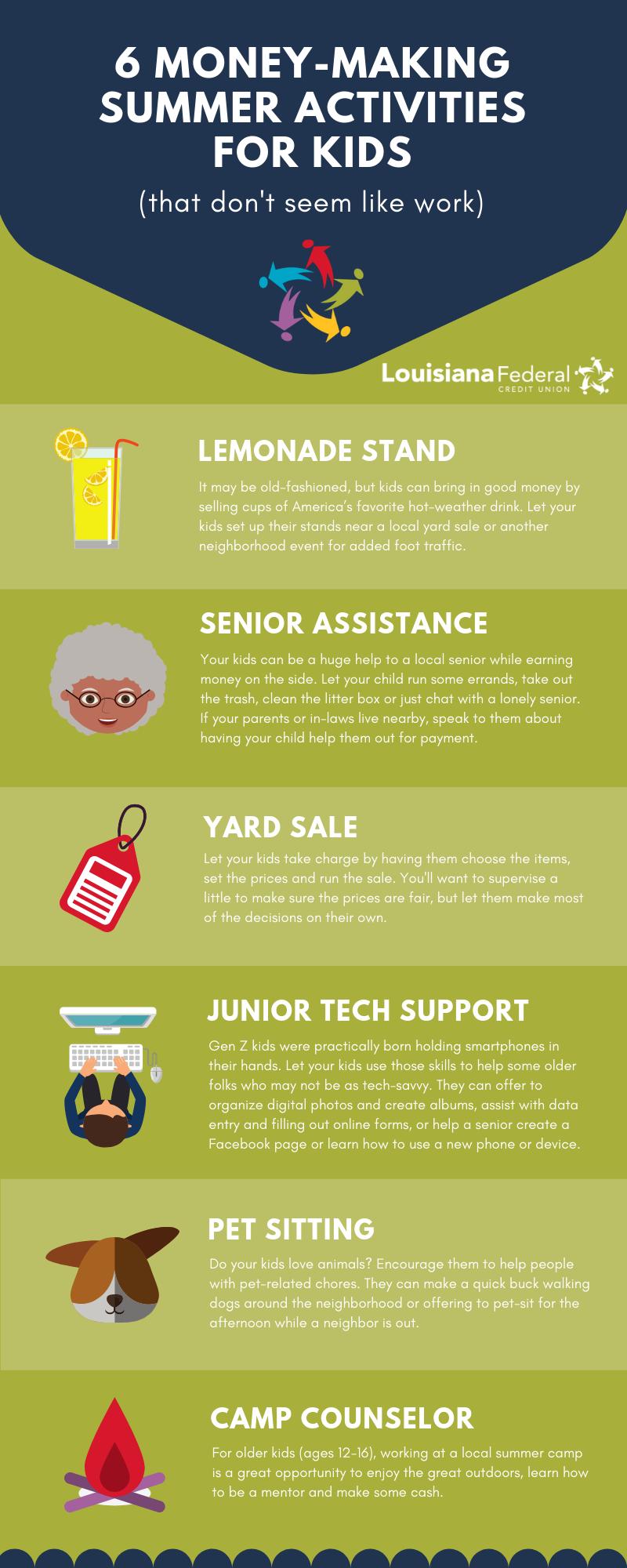 6 MONEY-MAKING SUMMER ACTIVITIES FOR YOUR KIDS-1