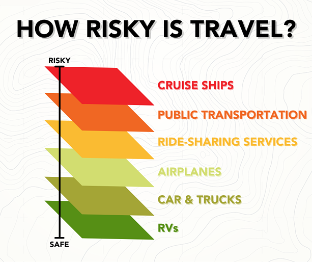 Infographic_How Risky is Travel (1)